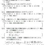 京都市伏見区T様よりアンケートのご回答いただきました!